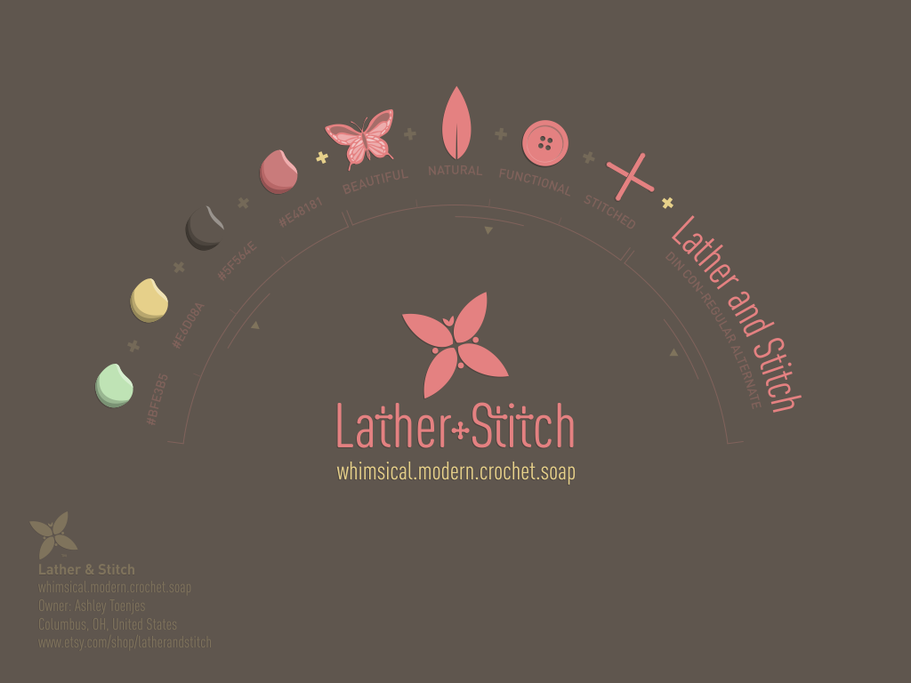 infographic of the concept of Lather and Stitch logo