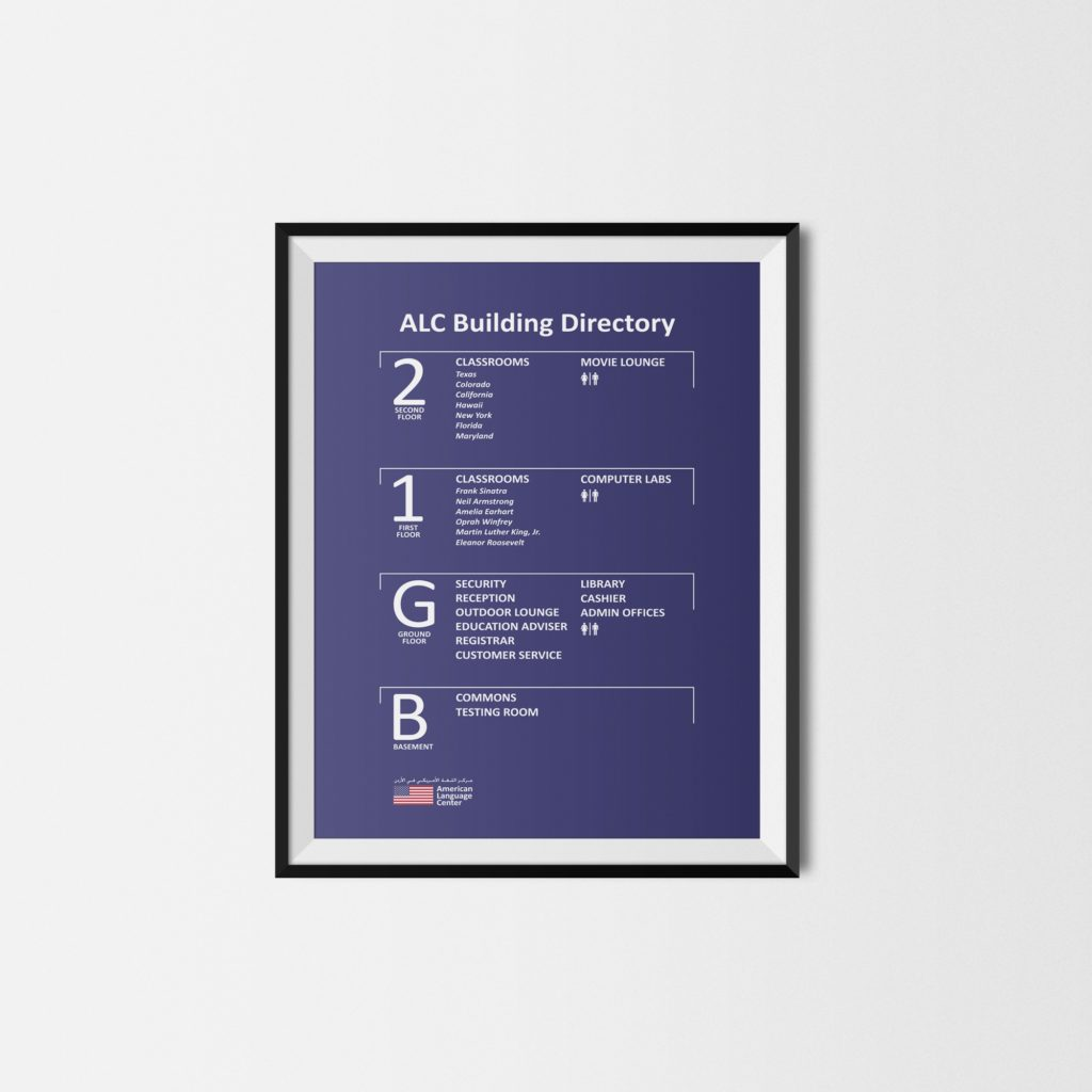 building-directory-framed