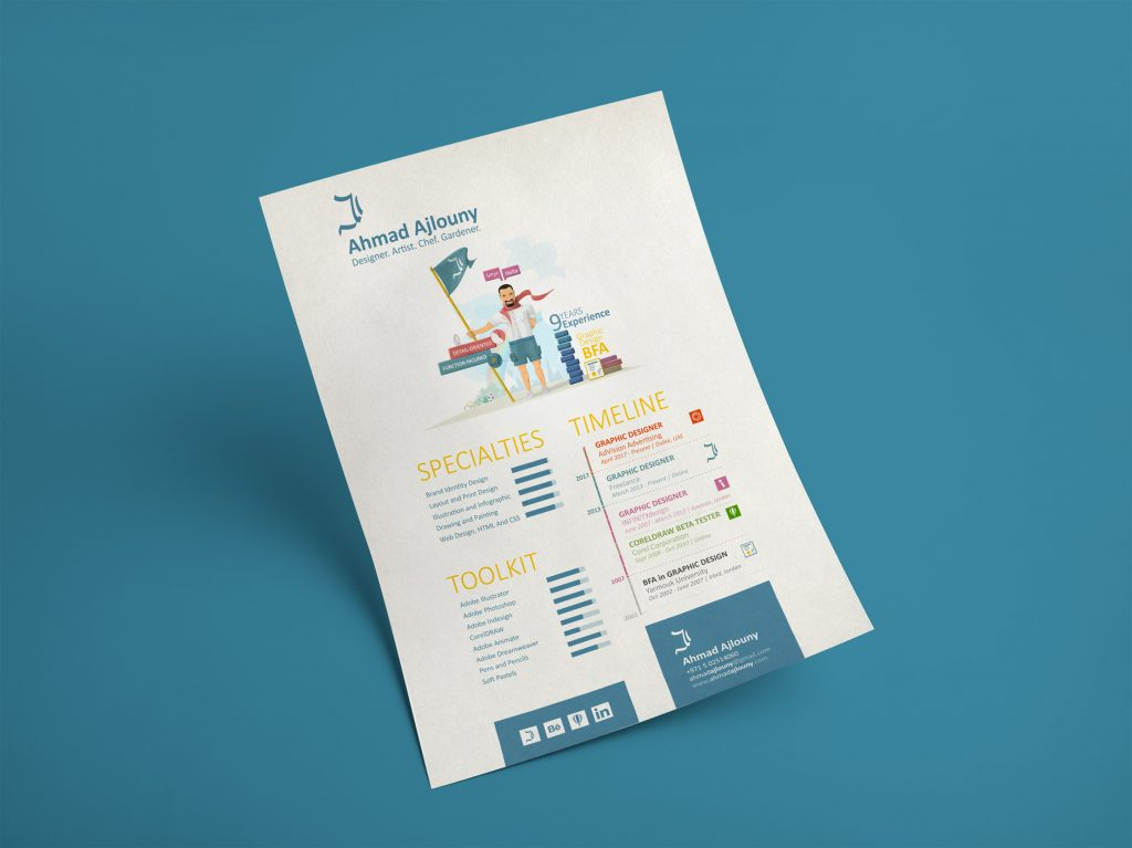 Ahmad's resume printed on A4 against Turquoise background
